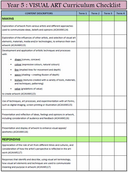 Visual Art Descriptor Checklists ACARA Year PP-6