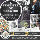 Visual Art Drawing Curriculum, 12 Lessons for 18 Weeks of High School Art