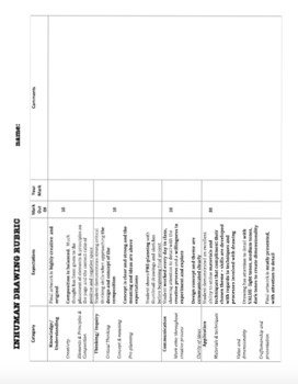 Visual Art - Drawing Project for high school - INhuman drawing