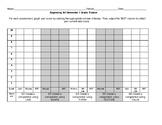 Middle or High School Visual Art Grade Tracker