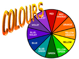 Visual Art Powerpoint - Introducing Colour Wheel & Complem