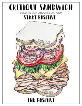 Visual Art Printable Poster: Critique Sandwich, Encourage Constructive Criticism