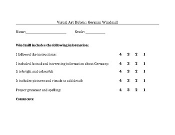 Visual Art/Research Project: German Windmill
