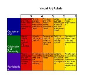 Visual Art Rubric By Lucy Hertz Teachers Pay Teachers