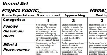 Art Critique: Visual Art Rubric