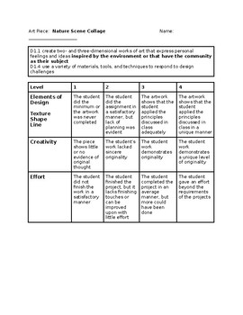 Visual Art Rubric - Grade 2 (Ontario Curriculum)
