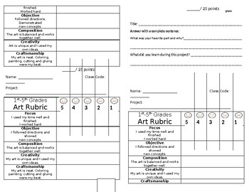 Visual Art Rubrics and Artist Statement forms