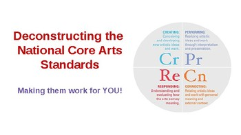 Visual Arts: Deconstructing the New National Visual Arts Standards