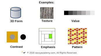 Visual Arts: Elements and Principles