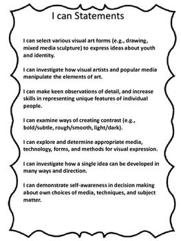 Visual Arts Grade 6- Unit 1 Observations