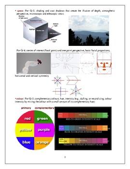 Visual Arts Grades 5 and 6 Curriculum