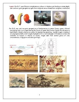 Visual Arts Grades 7 and 8 Curriculum
