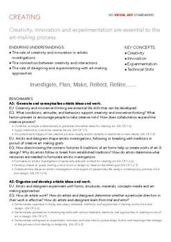 Visual Arts MS Curriculum