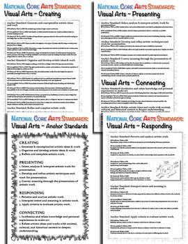 Visual Arts NEW Art Standards Posters