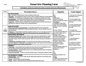 Visual Arts Planning Form: Print Collage Project