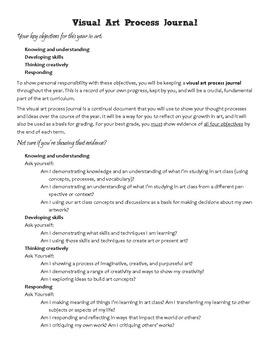 Visual Arts Process Journal Overview/Syllabus -- IB MYP