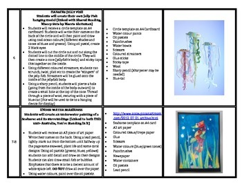 Term 1 Visual Arts Program 2014
