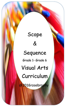 Visual Arts Scope and Sequence Grade 1-Grade 6