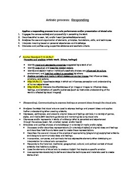 """Visual Arts NEW Standards """"Connecting"""" AND """"Responding"""" AND Objectives"""