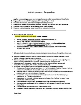 """Visual Arts NEW Standards """"Responding"""" AND Objectives AND Lesson Examples"""
