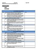 Visual Arts Standards Checklist