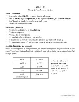 Visual Arts Syllabus Outline