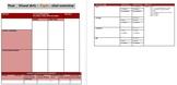Visual Arts Unit Plan Australian Curriculum Capabilities G