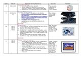 Visual Arts program Term 1