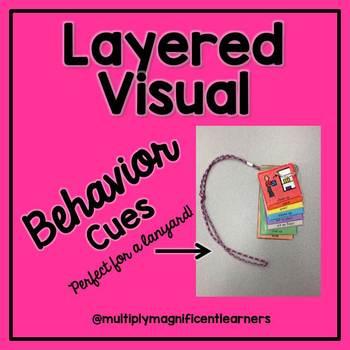 Visual Behavior Cues for Lanyard