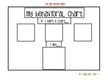 Visual Behavioral Chart
