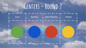 Visual Centers - Outlined Slideshow