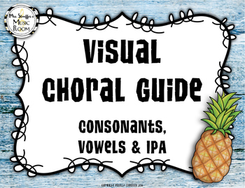 Visual Choral Guide for Vowels & IPA Wall {Hawaiian Beach}