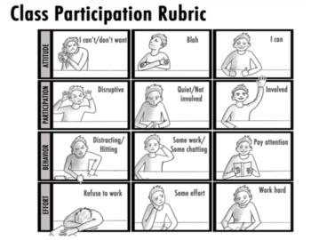 Visual Class Participation and Behavior Rubric