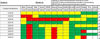 Visual Color Coded Monthly Behavior Point Sheet