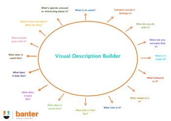 Visual Description Maker