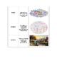 Visual Dictionary for Steve Jobs Commencement Speech