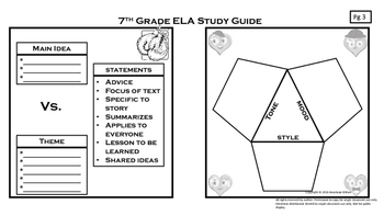 Visual ELA Study Guide