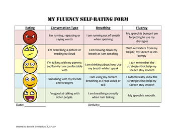 Visual Fluency Self Rating Form