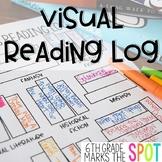 Visual Genre Reading Log