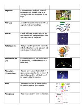 Science Vocabulary Glossary