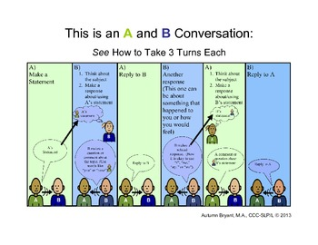 Visual Guide for HOW to take 3 Turns in Conversation (Packet)