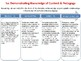 Visual Guide to NYC DOE Danielson 8 Rubric Components