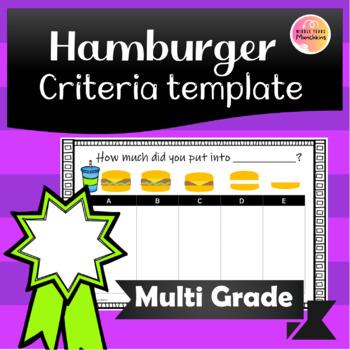 Visual Hamburger Criteria Sheet