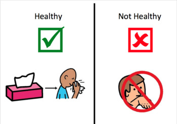 Visual Healthy vs. Unhealthy
