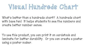 Visual Hundreds Chart