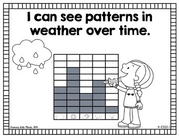 """Visual """"I Can"""" Statements for the Kindergarten Next Generation Science Standards"""