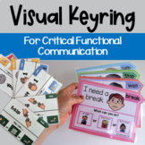 Visual Keyring Support