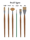 Visual Labels and Signs: All About Paint Brushes