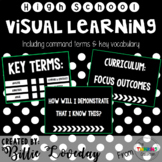 Visual Learning - Classroom Posters