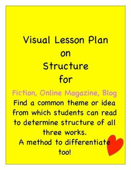 Visual Lesson Plan for Structure of Fiction & Informational Text
